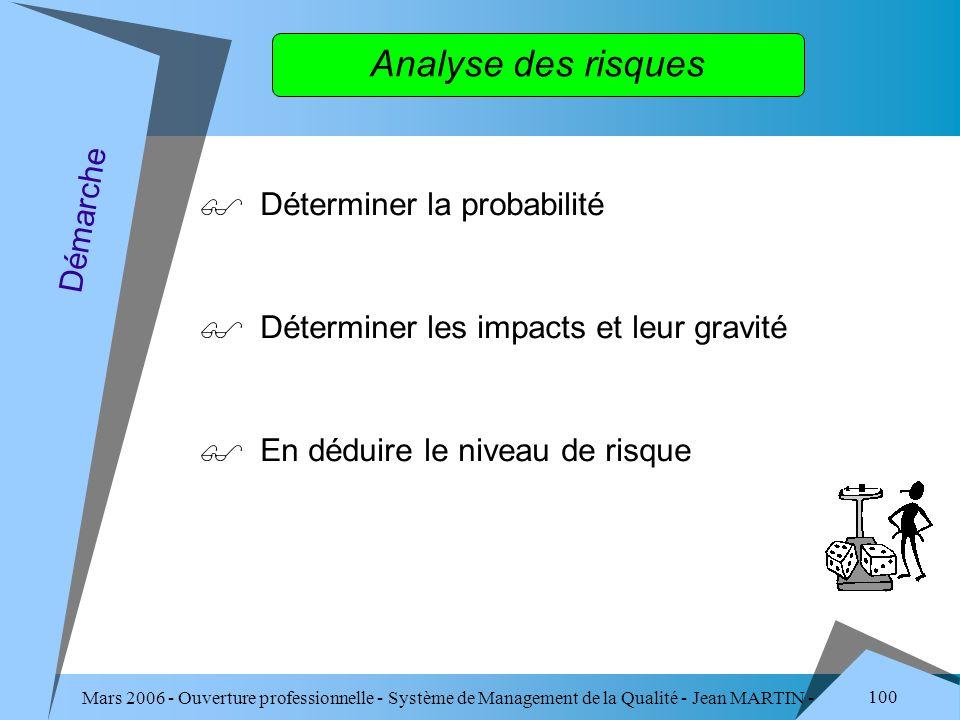 Analyse des risques Déterminer la probabilité Démarche