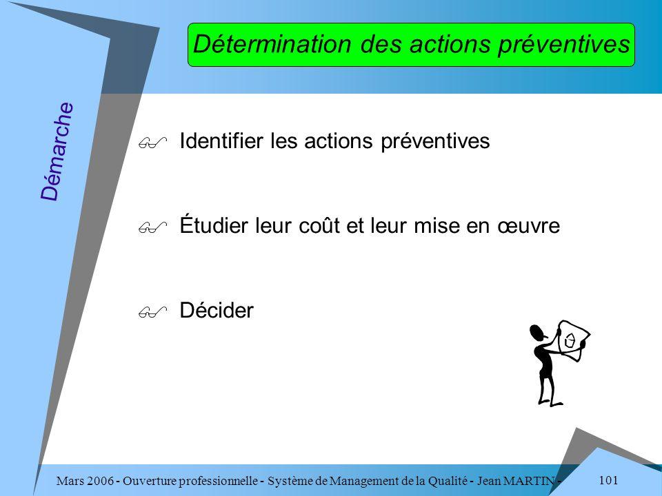Détermination des actions préventives