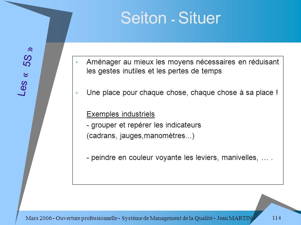 Seiton - SituerAménager au mieux les moyens nécessaires en réduisant les gestes inutiles et les pertes de temps.