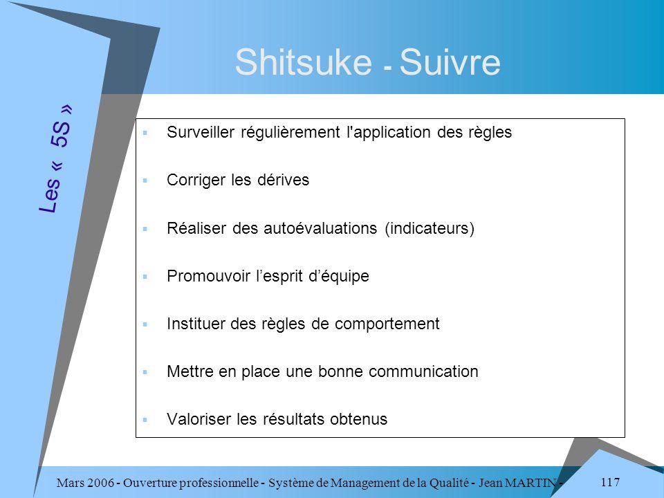 Shitsuke - Suivre Les « 5S »