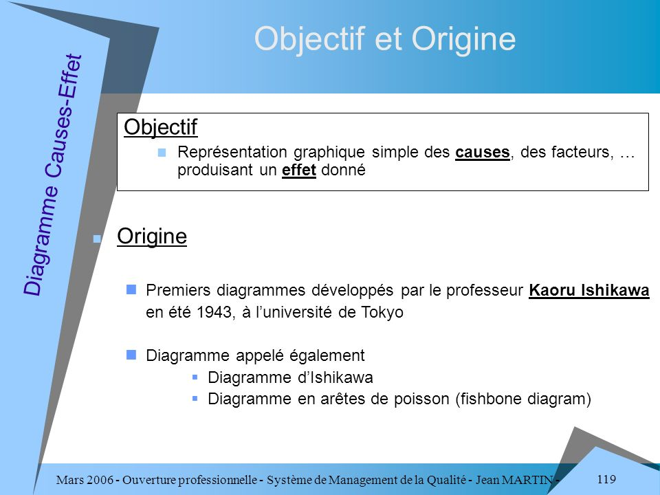 Objectif et Origine Diagramme Causes-Effet Objectif Origine