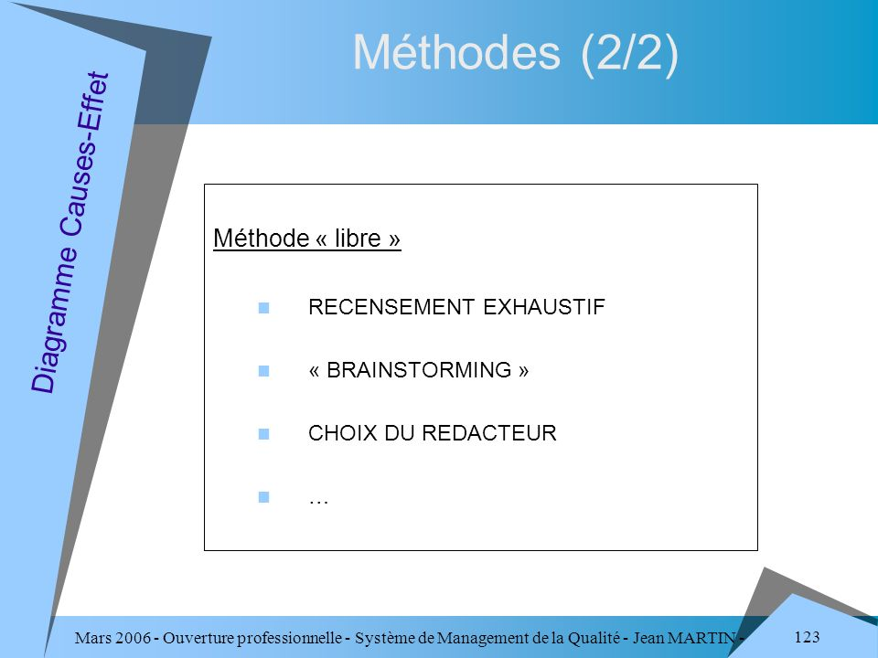 Méthodes (2/2) Diagramme Causes-Effet Méthode « libre »