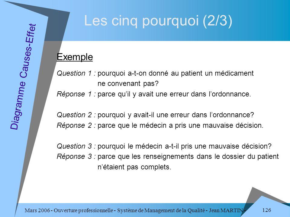 Les cinq pourquoi (2/3) Diagramme Causes-Effet Exemple