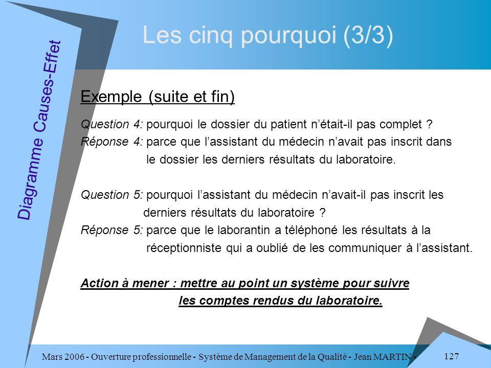 Les cinq pourquoi (3/3) Diagramme Causes-Effet Exemple (suite et fin)