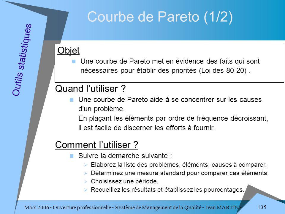 Courbe de Pareto (1/2) Outils statistiques Objet Quand l'utiliser