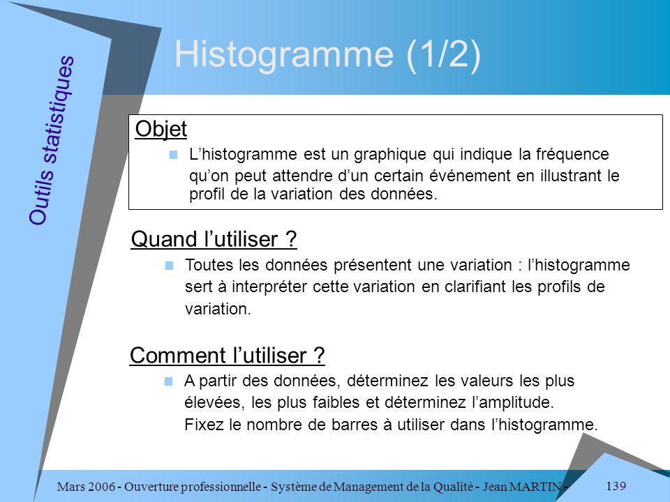 Histogramme (1/2) Outils statistiques Objet Quand l'utiliser