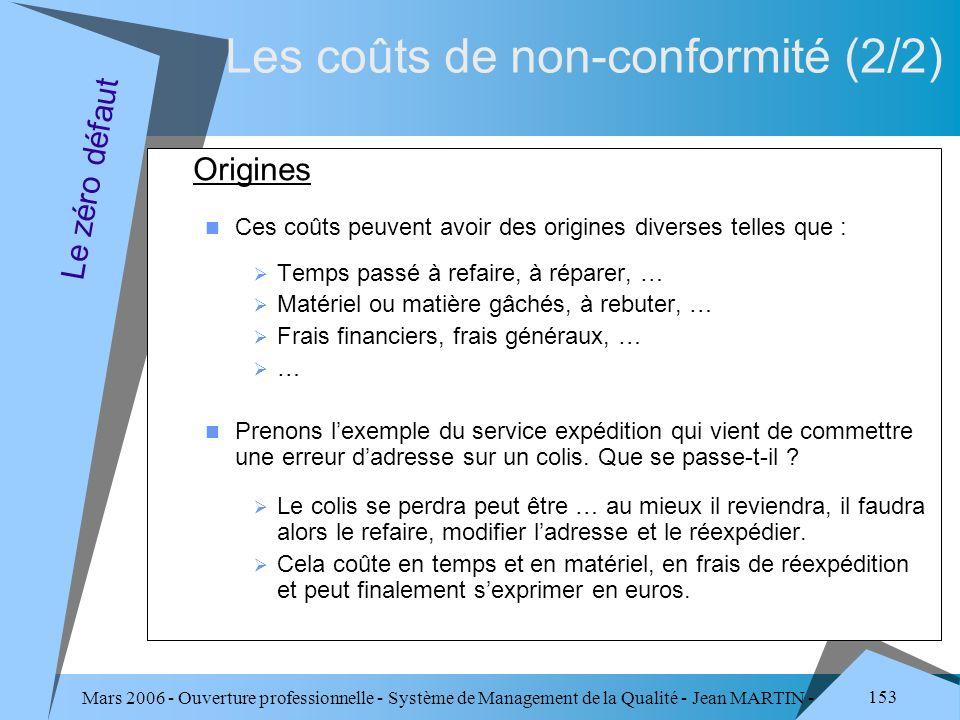 Les coûts de non-conformité (2/2)