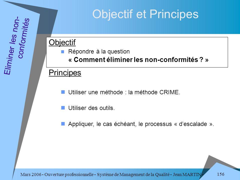Objectif et Principes Objectif Eliminer les non-conformités Principes