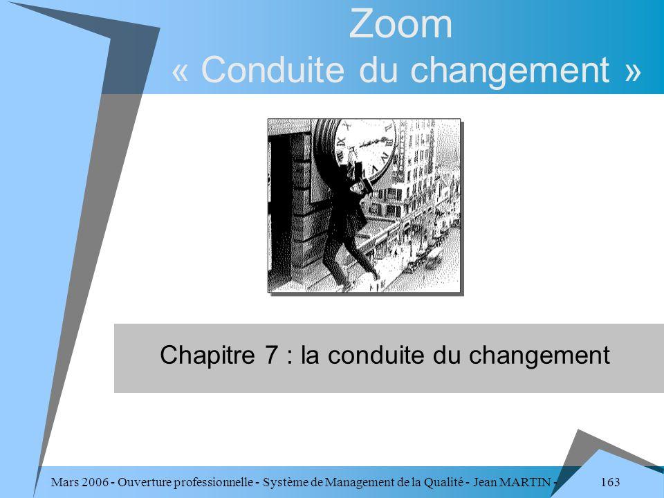 Zoom « Conduite du changement »
