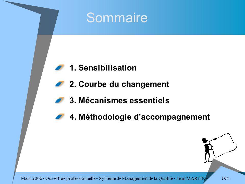 Sommaire 1. Sensibilisation 2. Courbe du changement