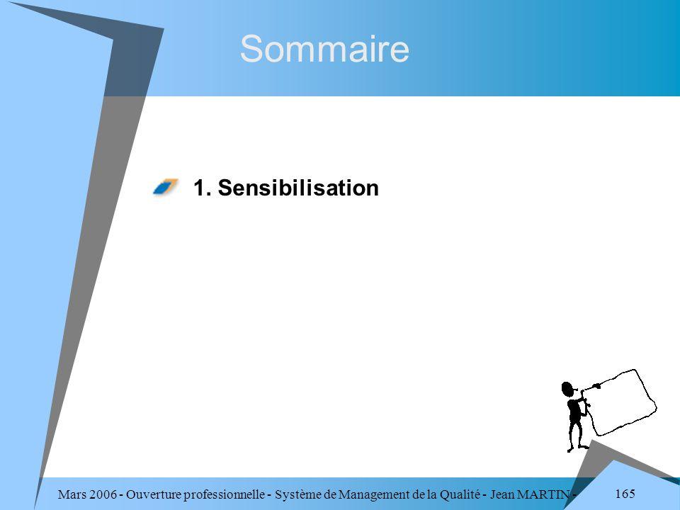 Sommaire 1. Sensibilisation
