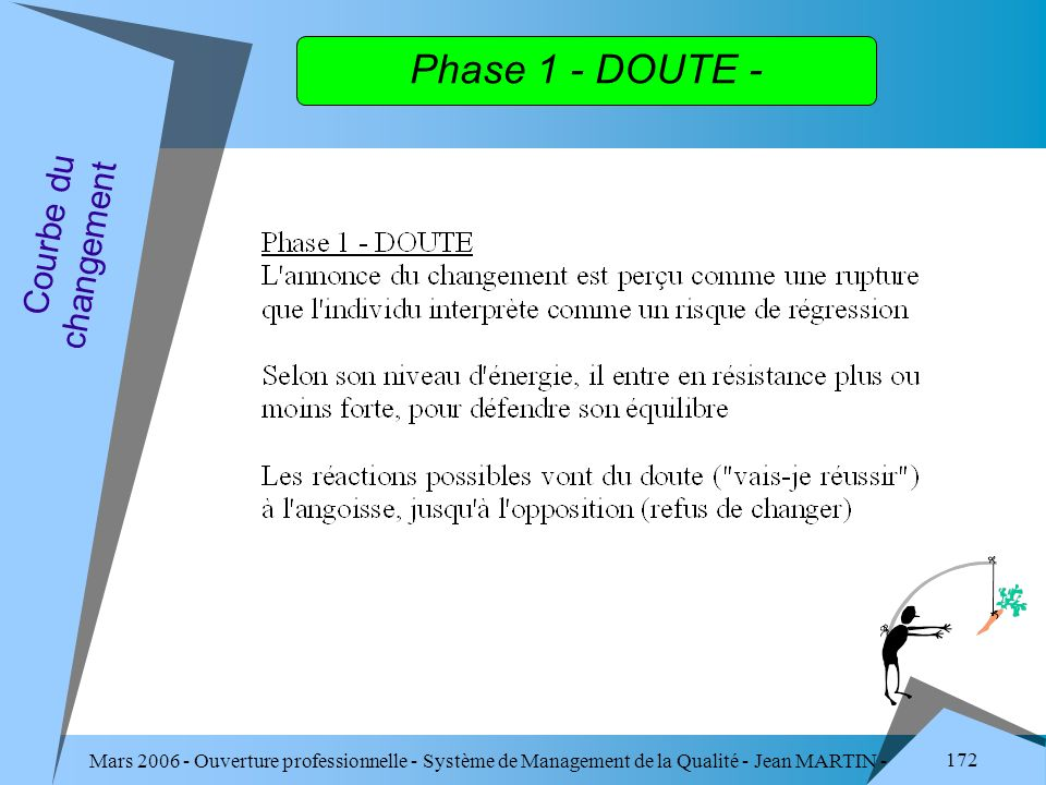 Phase 1 - DOUTE - Courbe du changement
