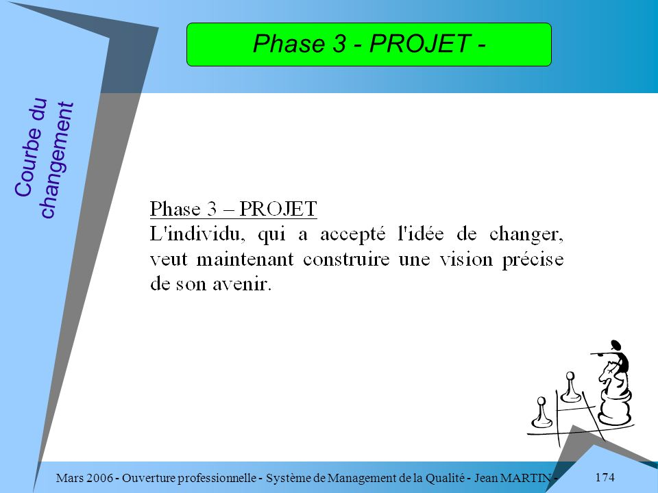 Phase 3 - PROJET - Courbe du changement