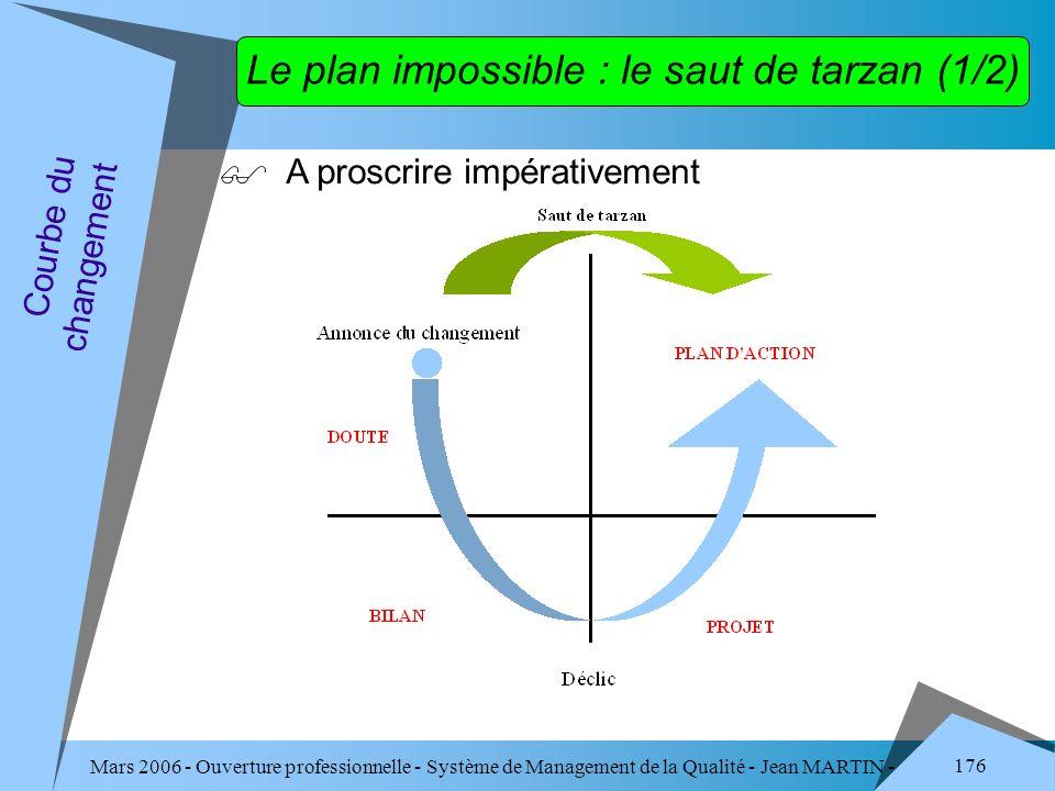 Le plan impossible : le saut de tarzan (1/2)