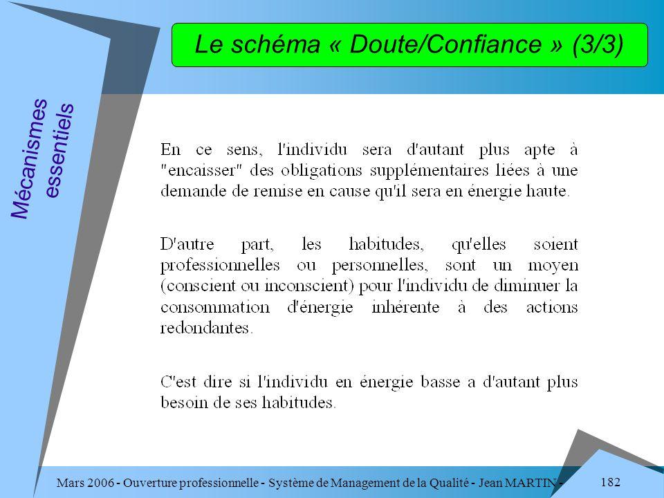 Le schéma « Doute/Confiance » (3/3)