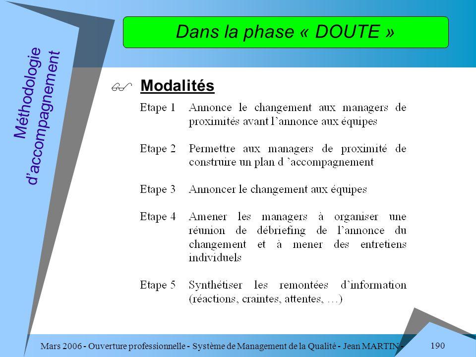 Dans la phase « DOUTE » Modalités Méthodologie d'accompagnement