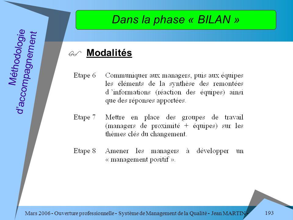 Dans la phase « BILAN » Modalités Méthodologie d'accompagnement