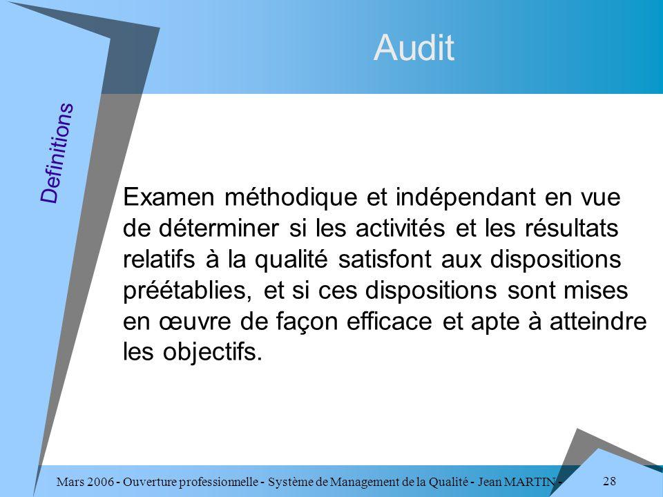 AuditDefinitions.