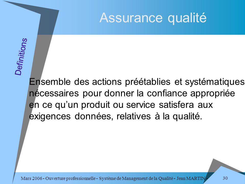 Assurance qualité Definitions.
