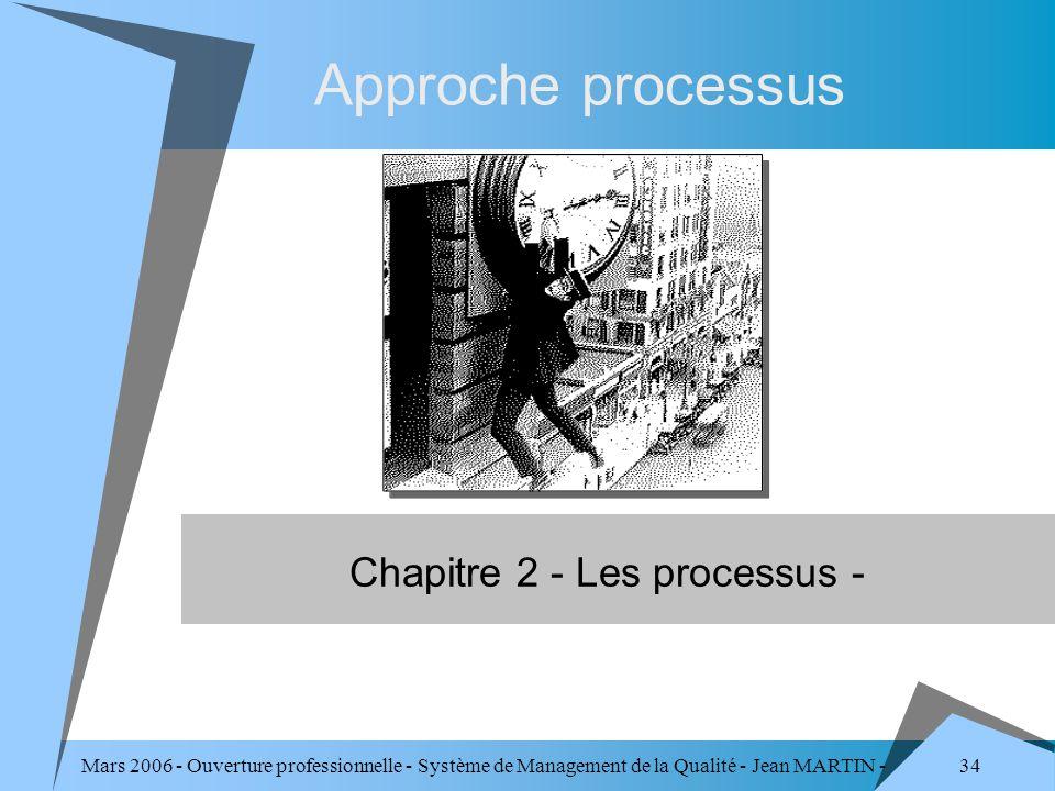 Chapitre 2 - Les processus -
