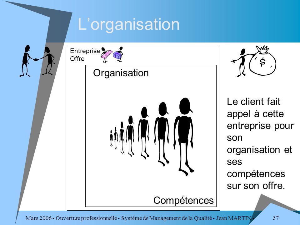 L'organisation Organisation