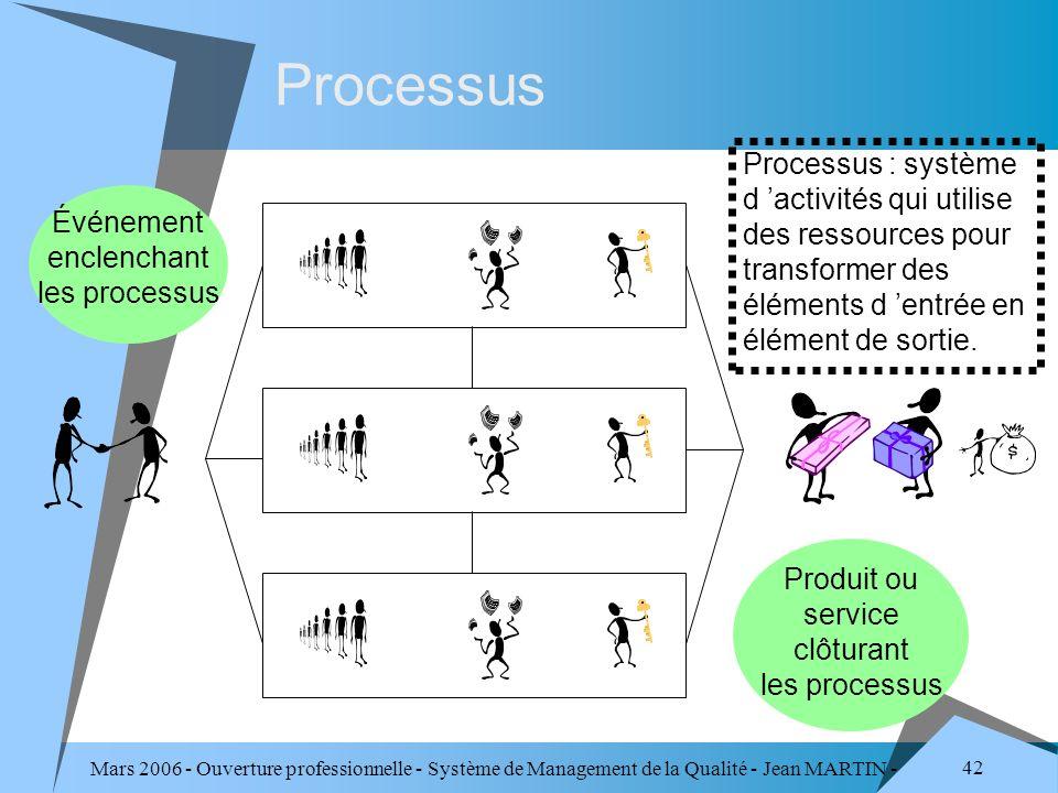 ProcessusProcessus : système d 'activités qui utilise des ressources pour transformer des éléments d 'entrée en élément de sortie.