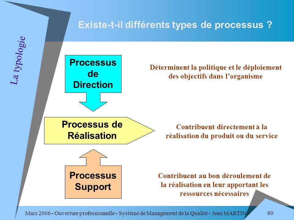 Existe-t-il différents types de processus