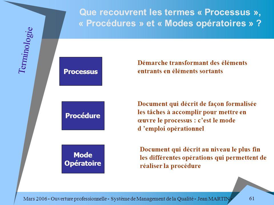 Que recouvrent les termes « Processus », « Procédures » et « Modes opératoires »