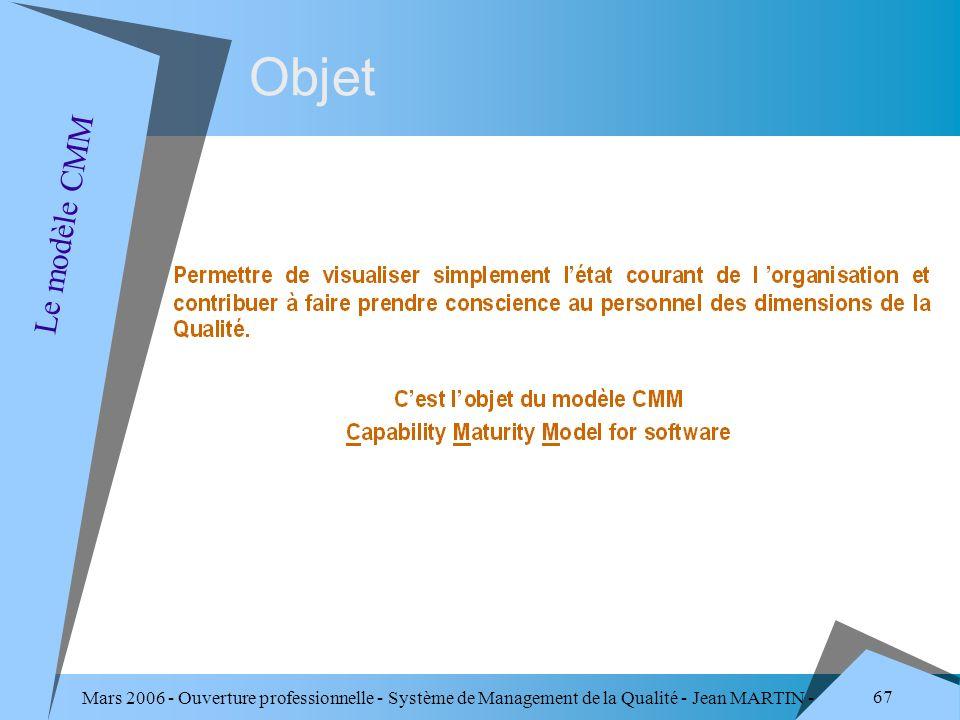 Objet Le modèle CMM.