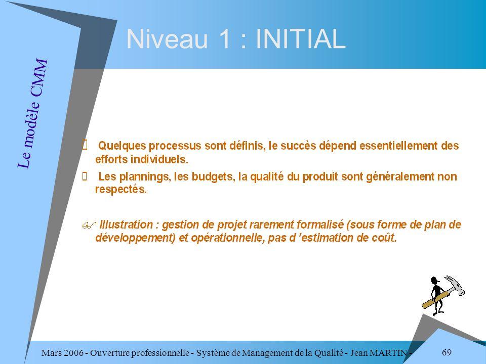 Niveau 1 : INITIAL Le modèle CMM
