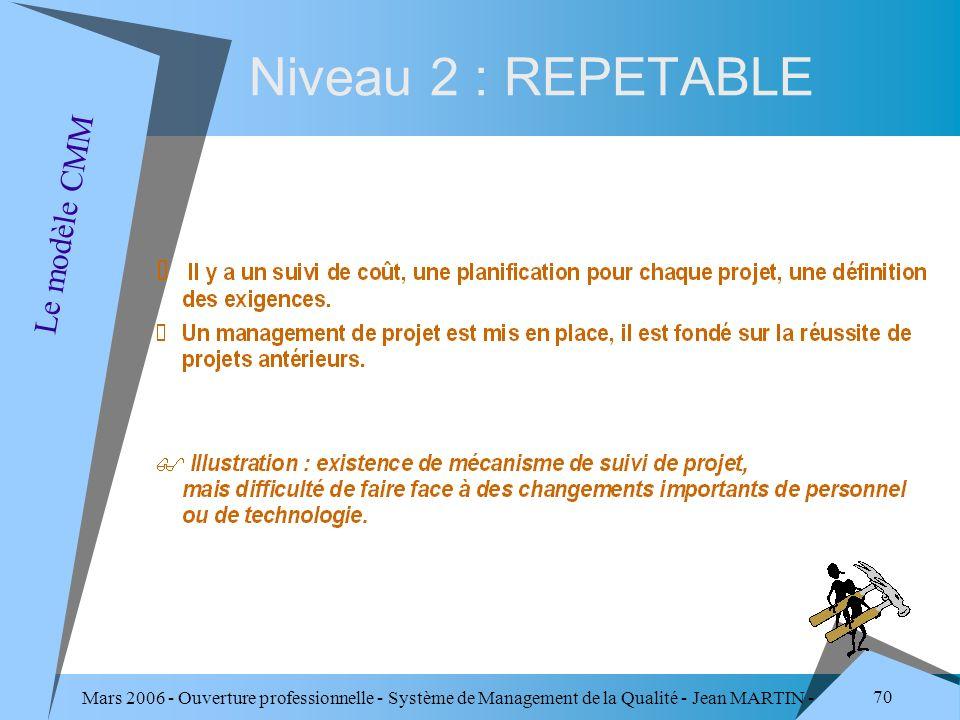 Niveau 2 : REPETABLE Le modèle CMM