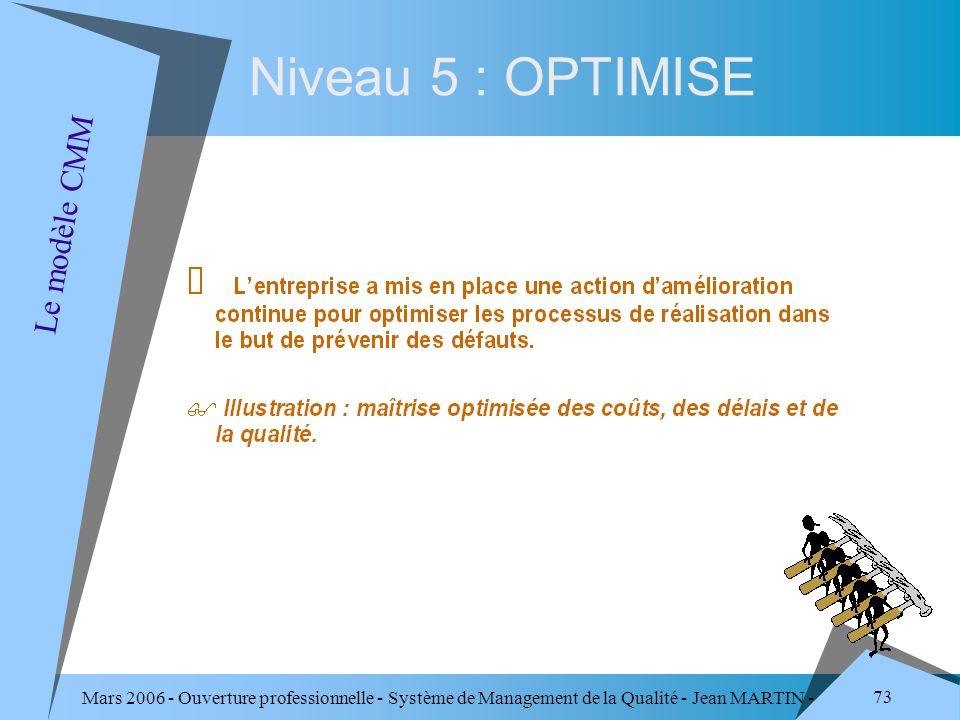 Niveau 5 : OPTIMISE Le modèle CMM
