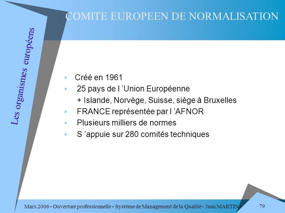 COMITE EUROPEEN DE NORMALISATION