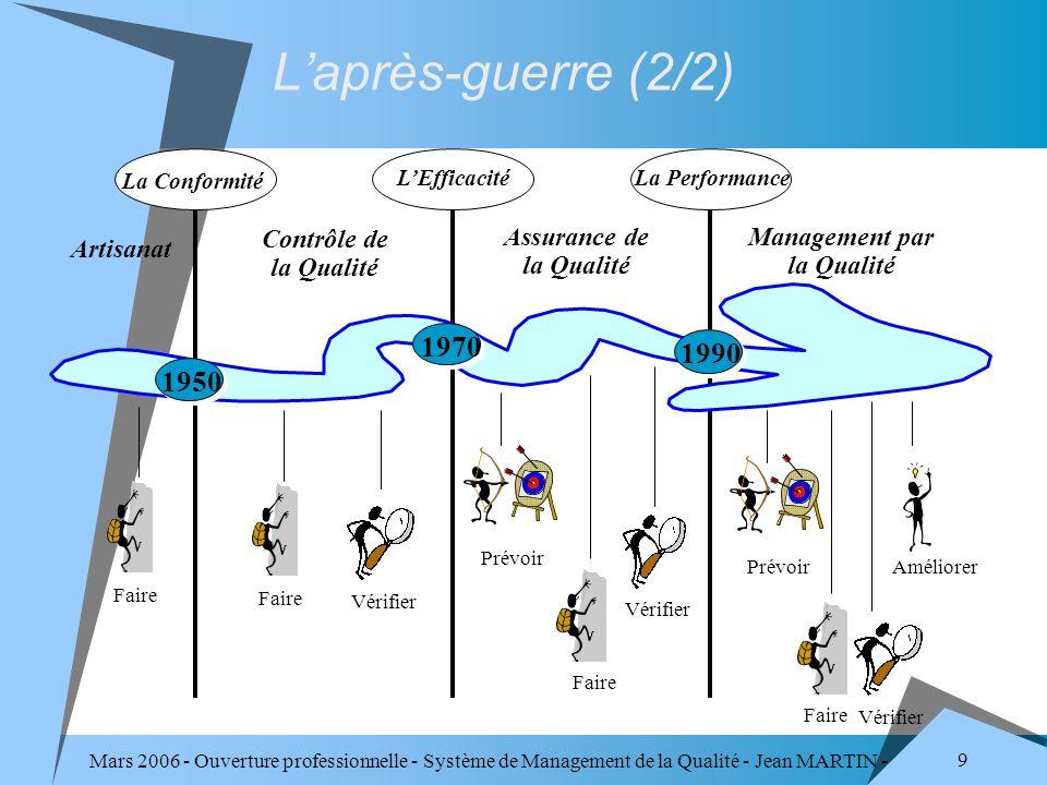 Assurance de la Qualité Management par la Qualité
