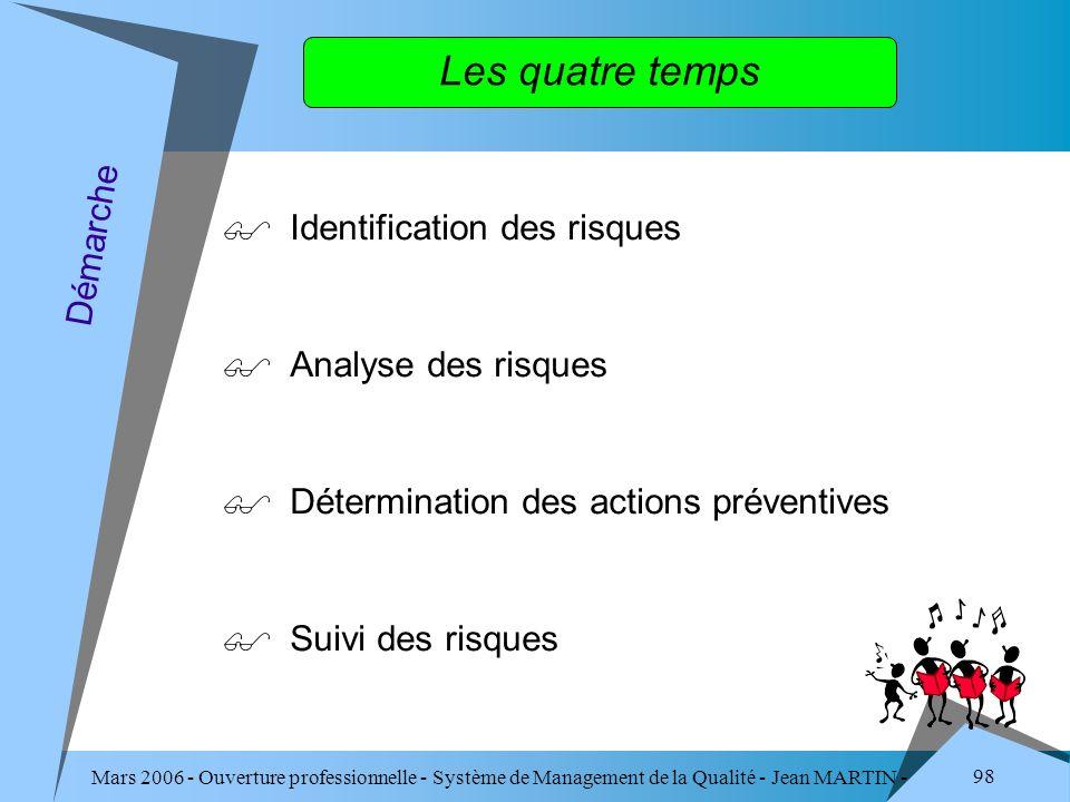 Les quatre temps Identification des risques Démarche