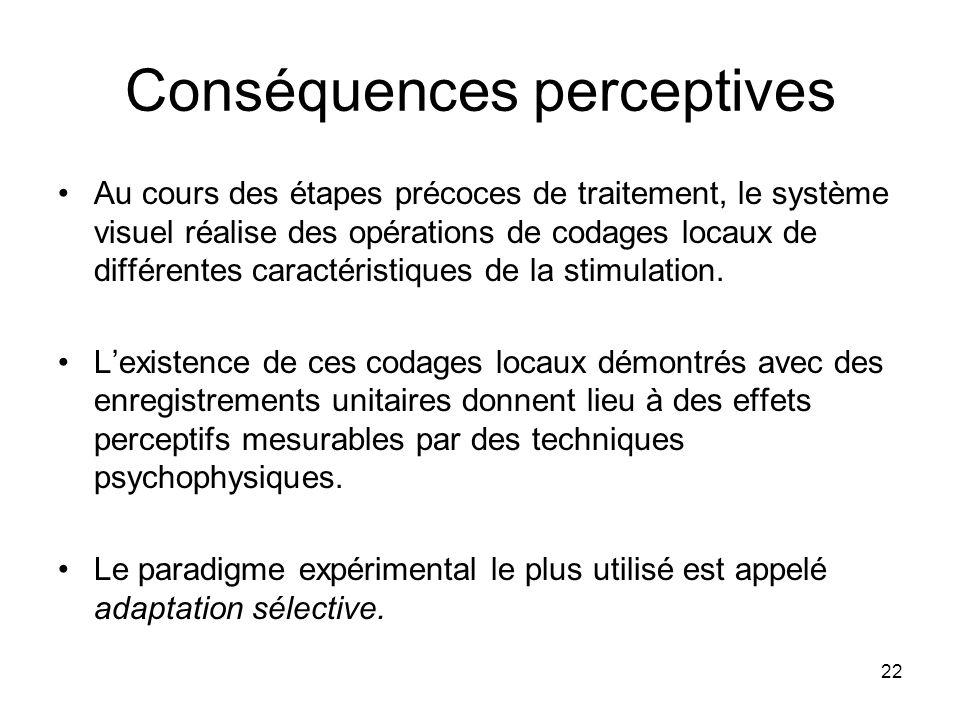 Conséquences perceptives