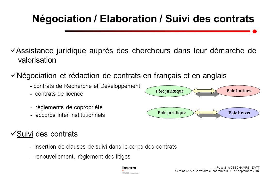 Négociation / Elaboration / Suivi des contrats