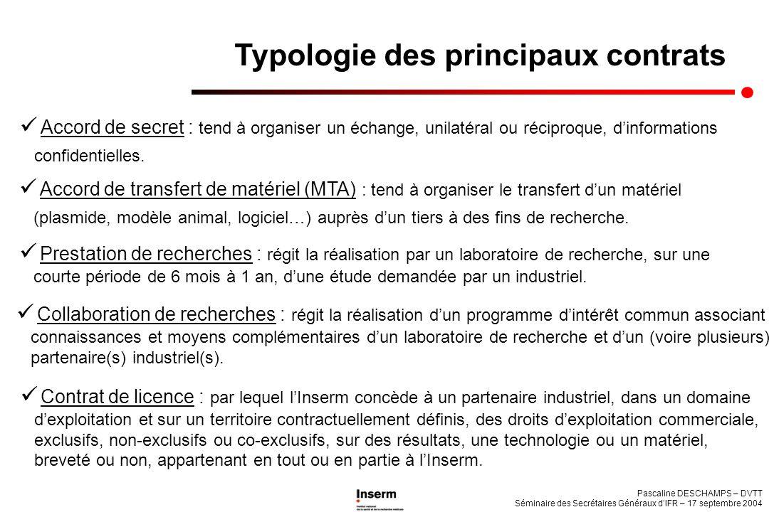 Typologie des principaux contrats