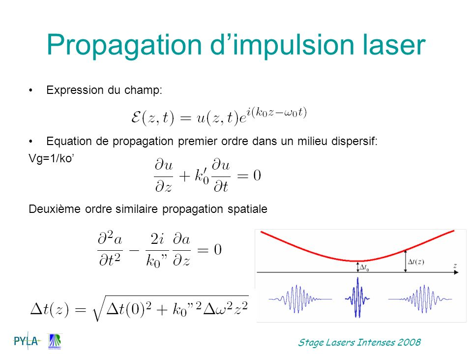 Propagation d'impulsion laser