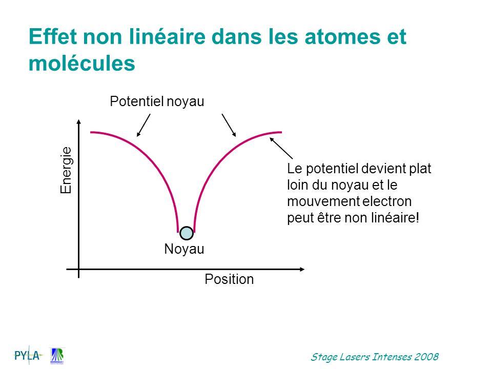 Effet non linéaire dans les atomes et molécules