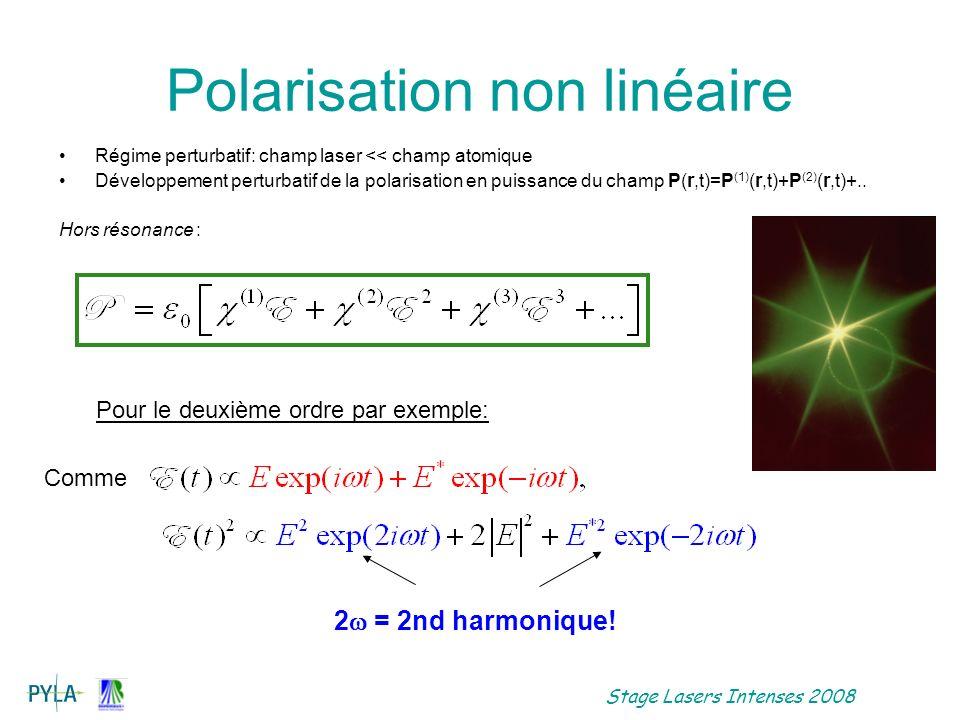 Polarisation non linéaire