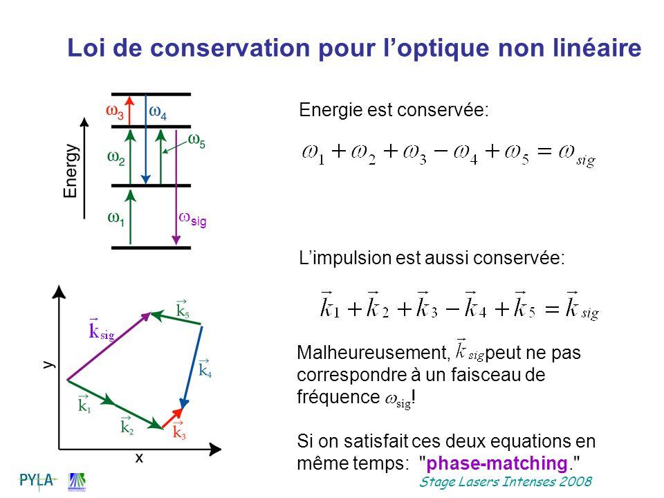 Loi de conservation pour l'optique non linéaire