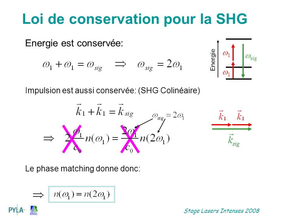 Loi de conservation pour la SHG