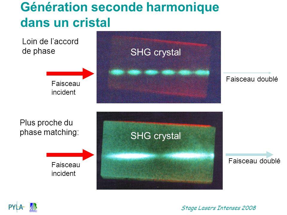 Génération seconde harmonique dans un cristal