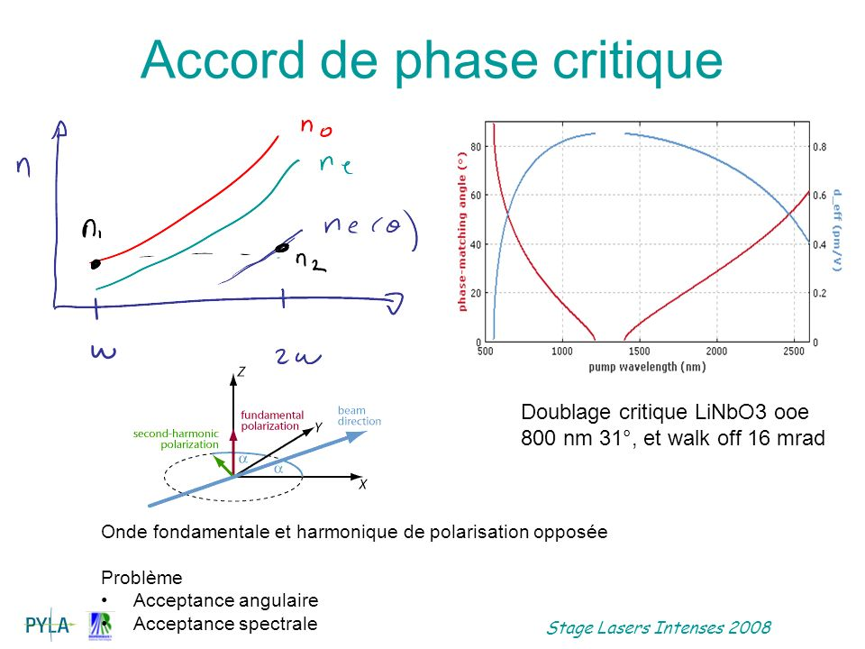 Accord de phase critique