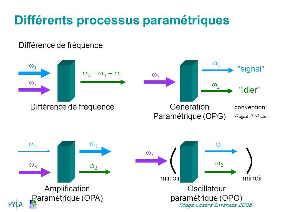 Différents processus paramétriques