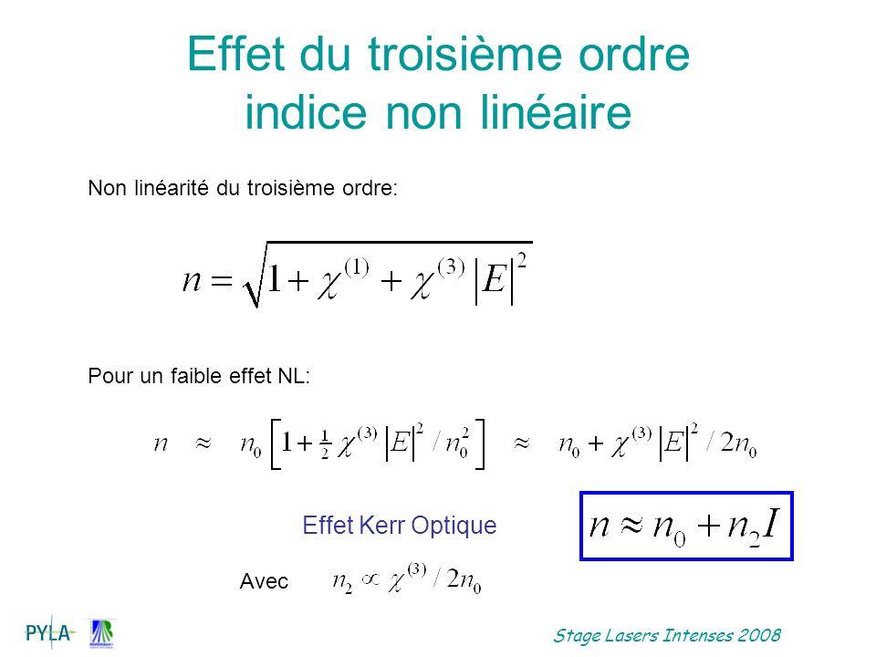 Effet du troisième ordre indice non linéaire