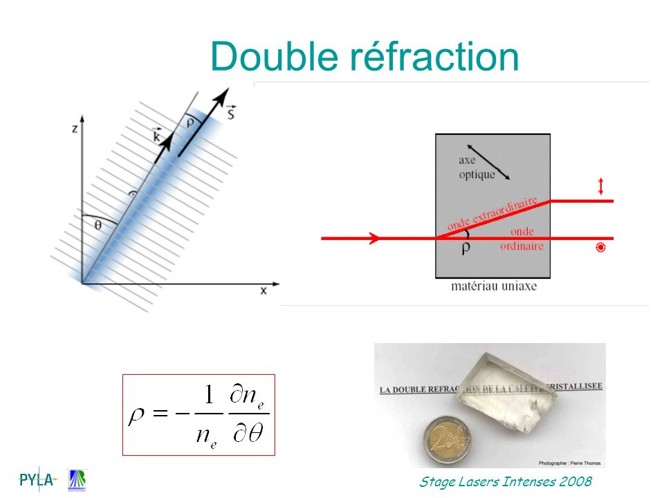 Double réfraction