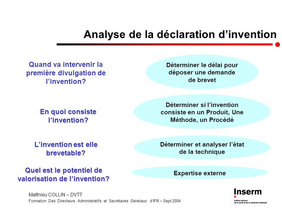 Analyse de la déclaration d'invention