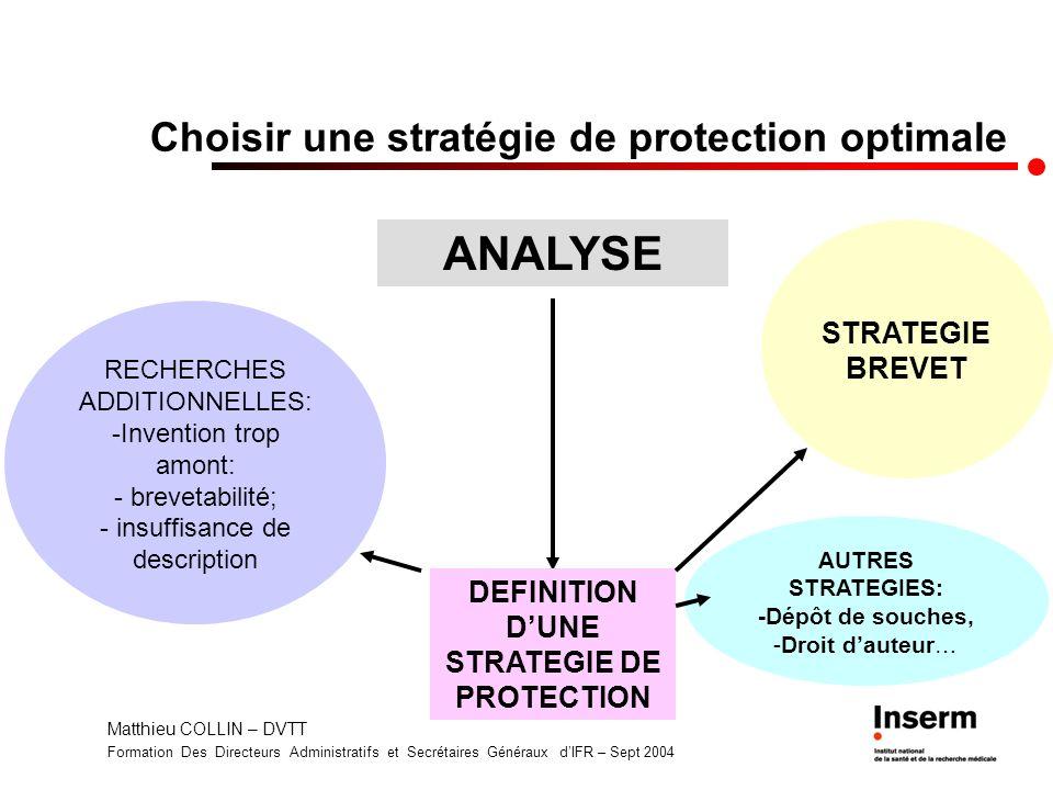 Choisir une stratégie de protection optimale
